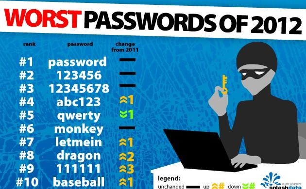 password, mobile banking, vpn, asia, vpn asia, security