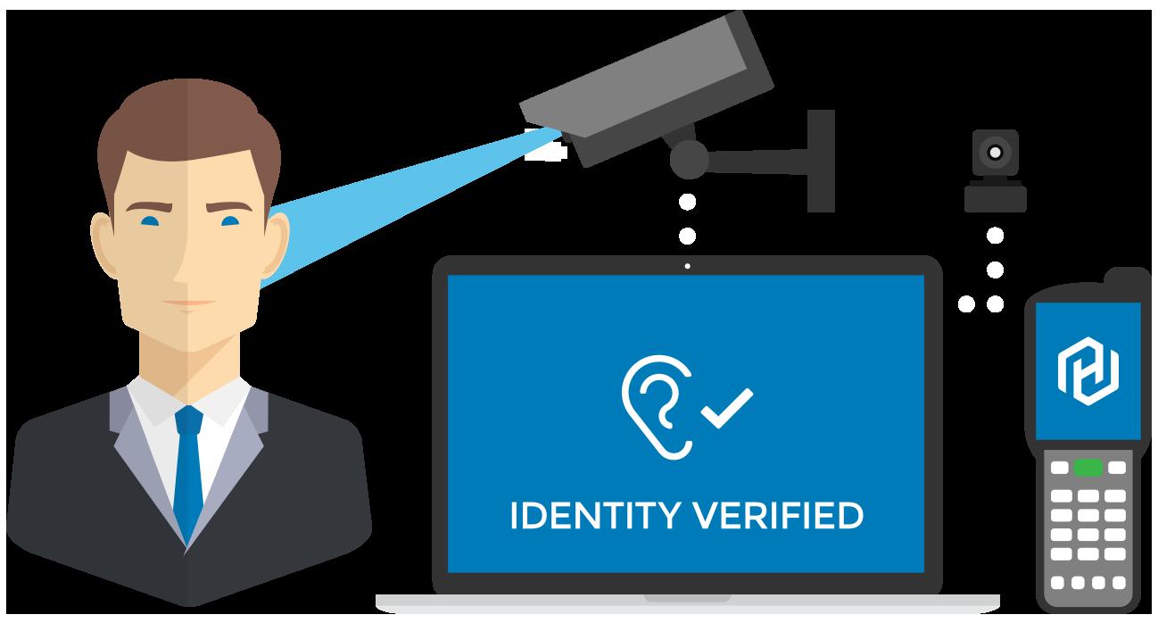 ear, biometric, security, privacy, vpn, asia, vpn asia
